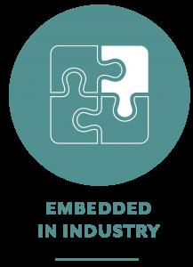 Embedded in industry